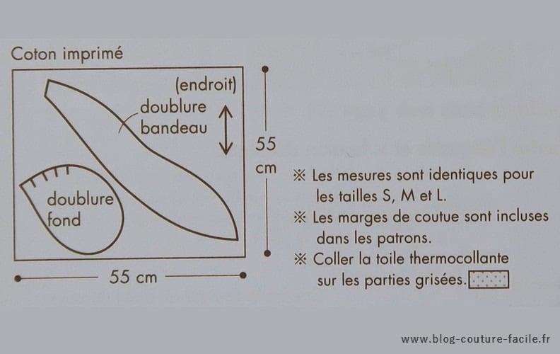 plan de coupe tissu intérieur