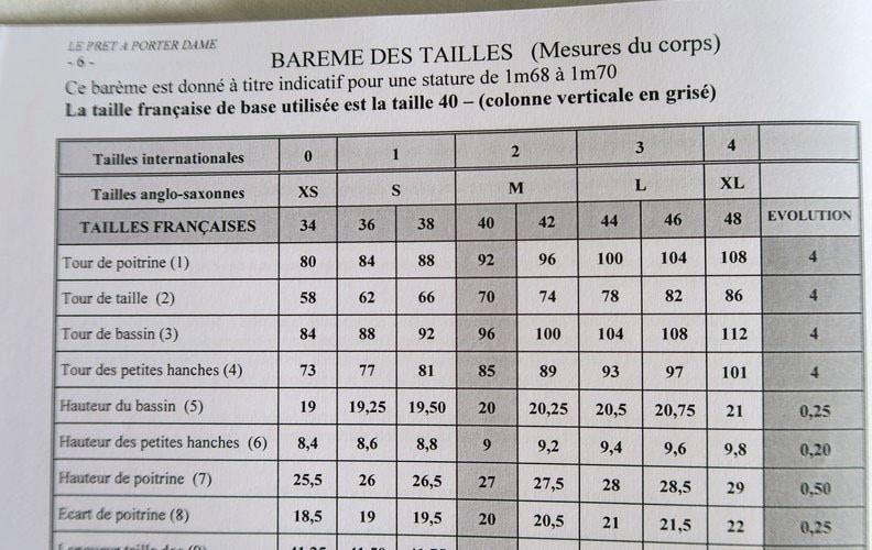 Bareme-des-tailles-couture-34-au-48