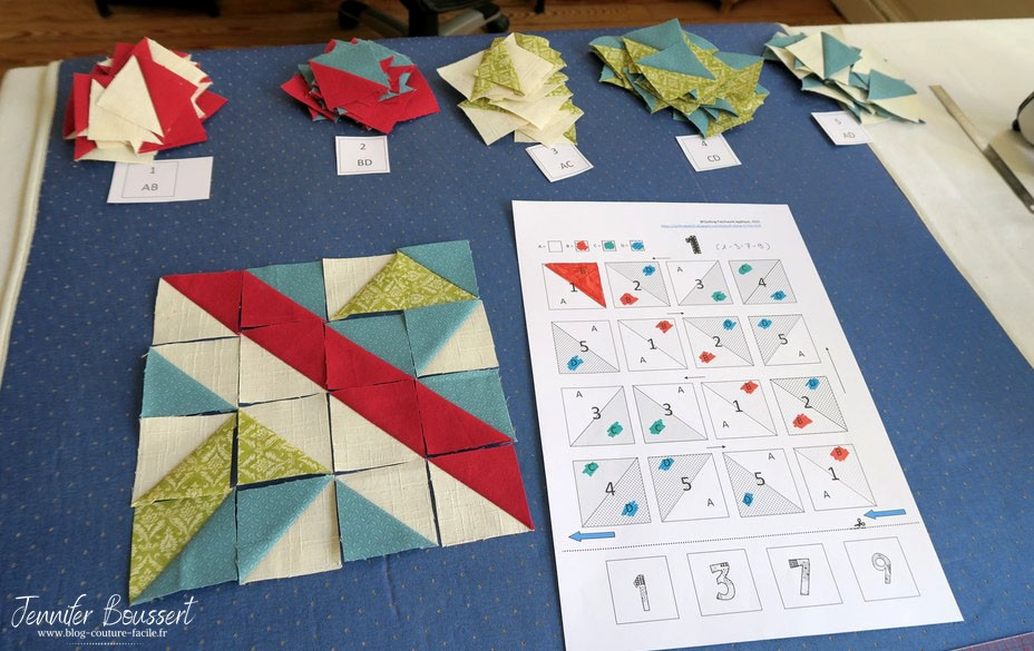 assemblage bloc patchwork