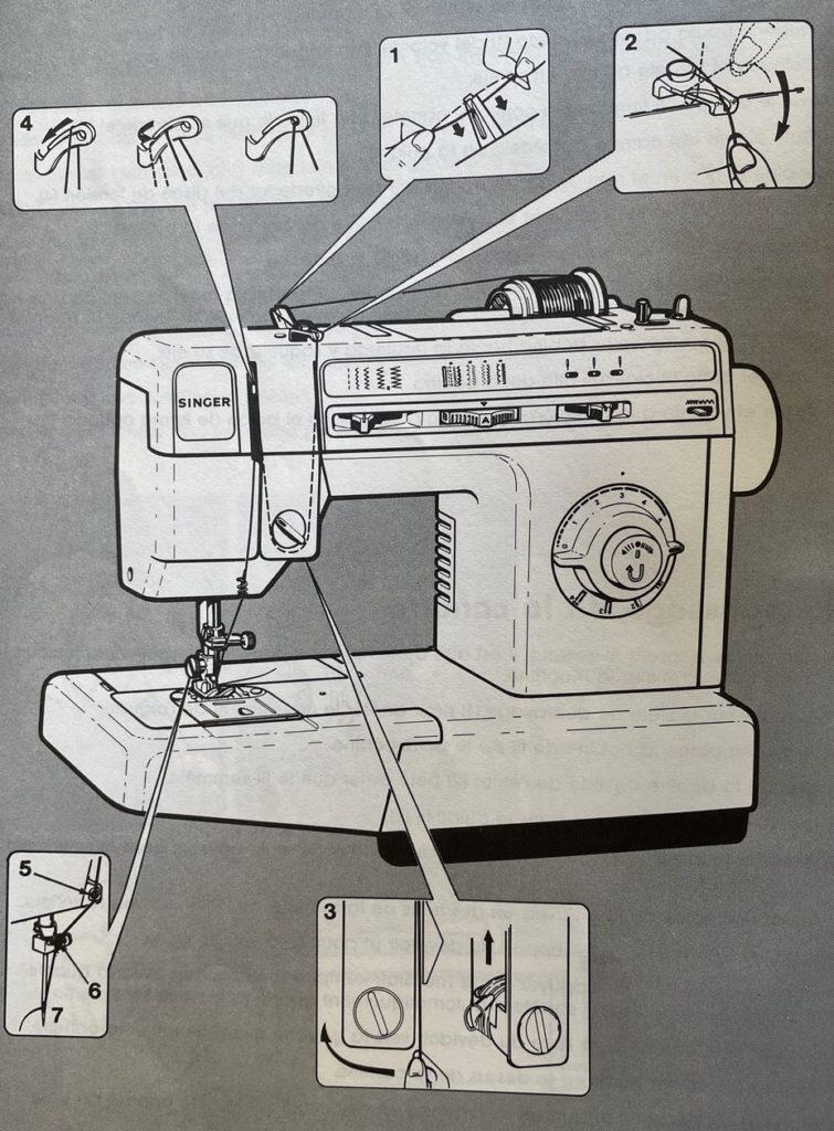 enfilage machine à coudre singer prima 20